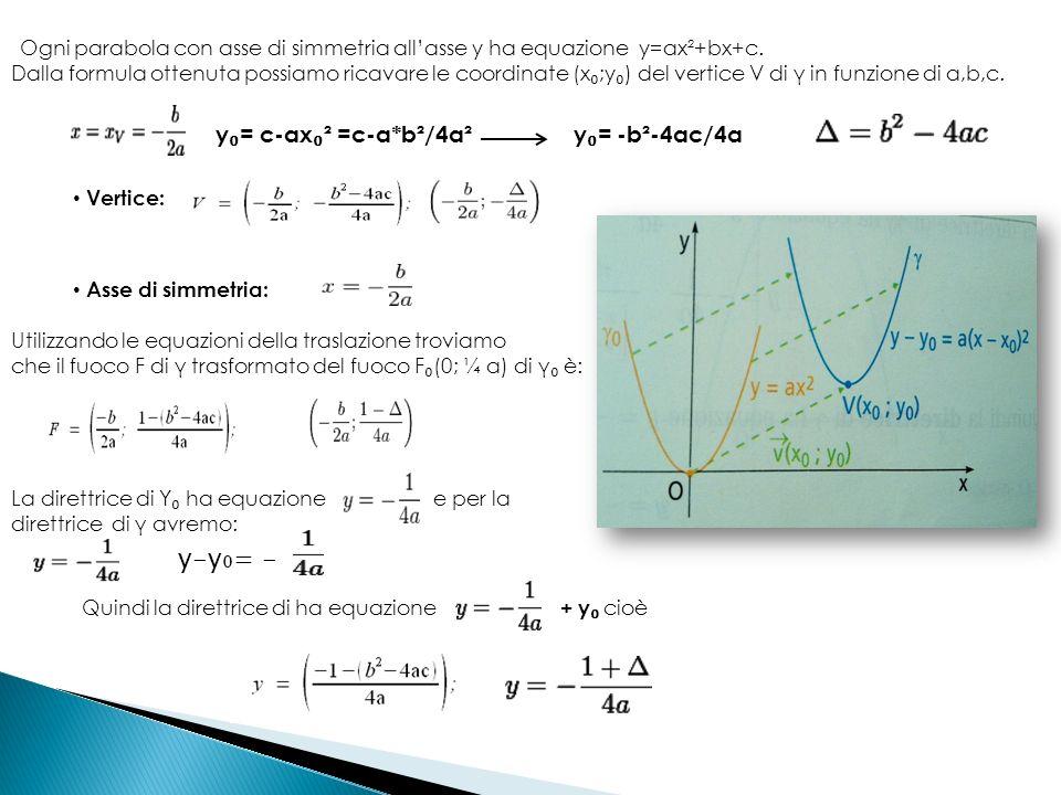 Ogni parabola con asse di simmetria allasse y ha equazione y=ax²+bx+c. Dalla formula ottenuta possiamo ricavare le coordinate (x ;y ) del vertice V di
