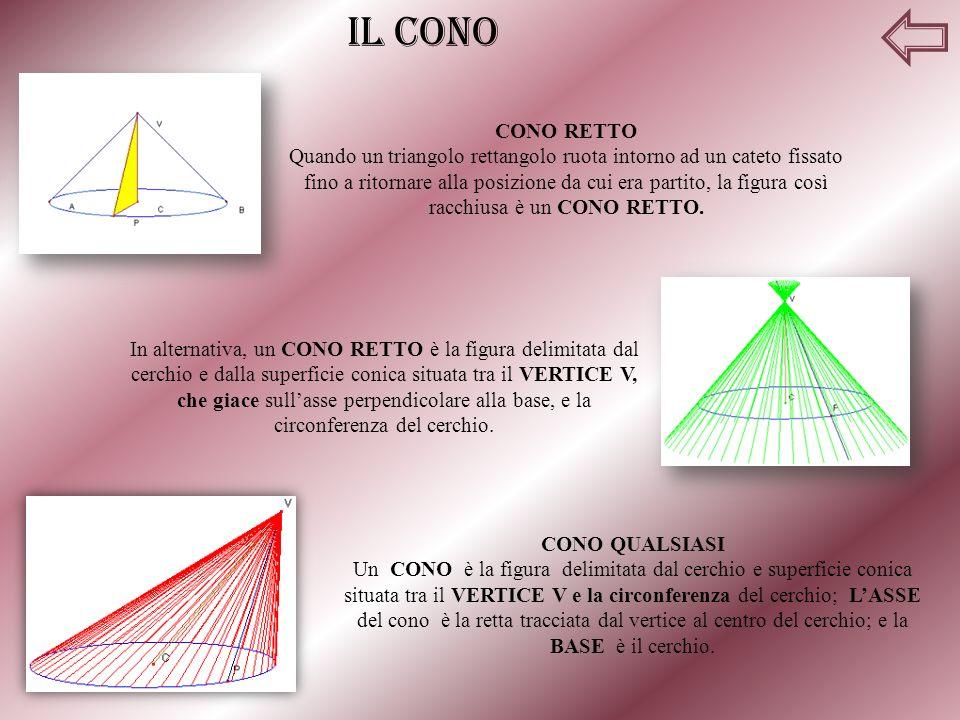 IL CONO CONO RETTO Quando un triangolo rettangolo ruota intorno ad un cateto fissato fino a ritornare alla posizione da cui era partito, la figura così racchiusa è un CONO RETTO.