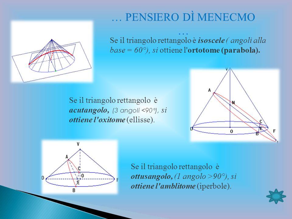 Se il triangolo rettangolo è isoscele ( angoli alla base = 60°), si ottiene l'ortotome (parabola). Se il triangolo rettangolo è acutangolo, (3 angoli