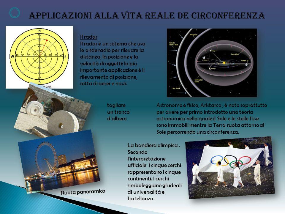 Il radar Il radar è un sistema che usa le onde radio per rilevare la distanza, la posizione e la velocità di oggetti: la più importante applicazione è