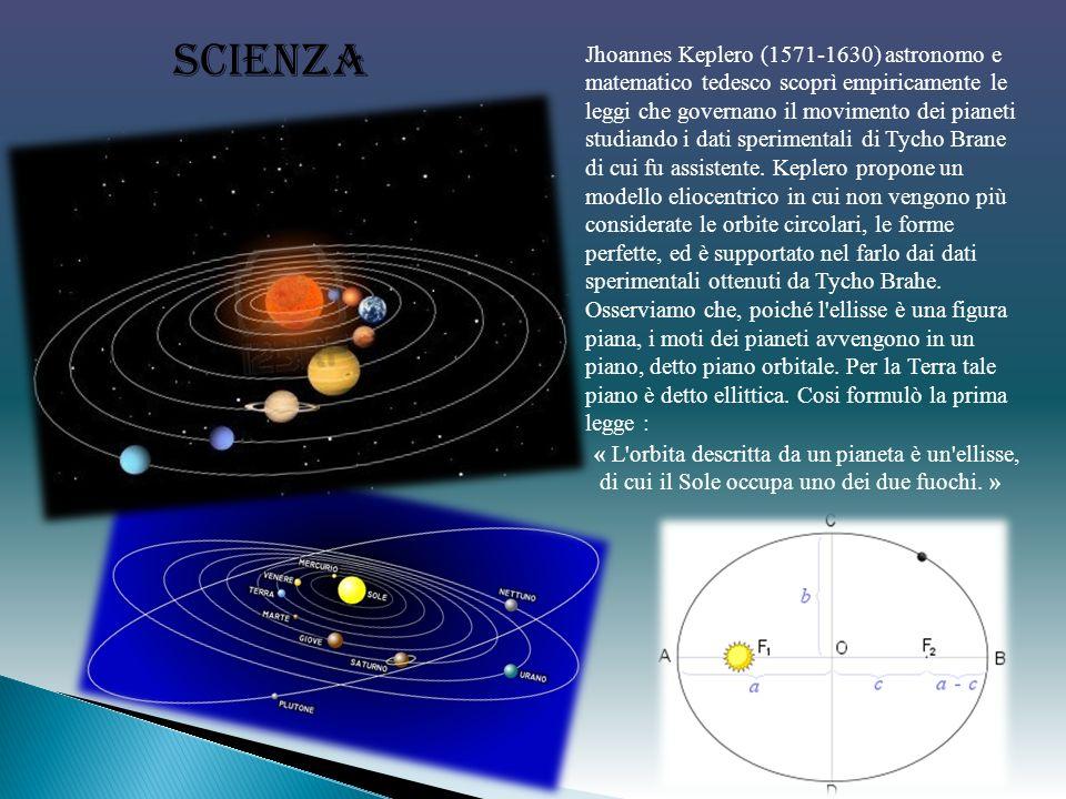 « L'orbita descritta da un pianeta è un'ellisse, di cui il Sole occupa uno dei due fuochi. » Jhoannes Keplero (1571-1630) astronomo e matematico tedes