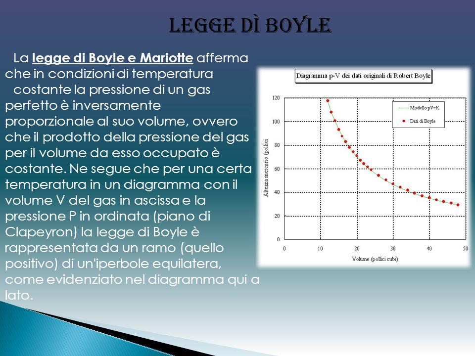 La legge di Boyle e Mariotte afferma che in condizioni di temperatura costante la pressione di un gas perfetto è inversamente proporzionale al suo vol