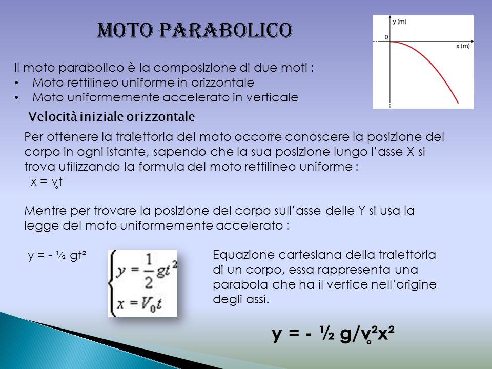Moto Parabolico Il moto parabolico è la composizione di due moti : Moto rettilineo uniforme in orizzontale Moto uniformemente accelerato in verticale Per ottenere la traiettoria del moto occorre conoscere la posizione del corpo in ogni istante, sapendo che la sua posizione lungo lasse X si trova utilizzando la formula del moto rettilineo uniforme : x = v ̥ t Mentre per trovare la posizione del corpo sullasse delle Y si usa la legge del moto uniformemente accelerato : y = - ½ gt² Equazione cartesiana della traiettoria di un corpo, essa rappresenta una parabola che ha il vertice nellorigine degli assi.