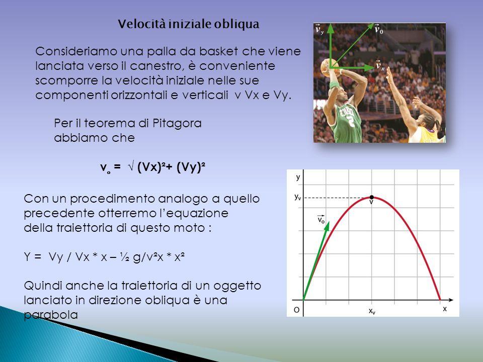 Velocità iniziale obliqua Consideriamo una palla da basket che viene lanciata verso il canestro, è conveniente scomporre la velocità iniziale nelle sue componenti orizzontali e verticali v Vx e Vy.