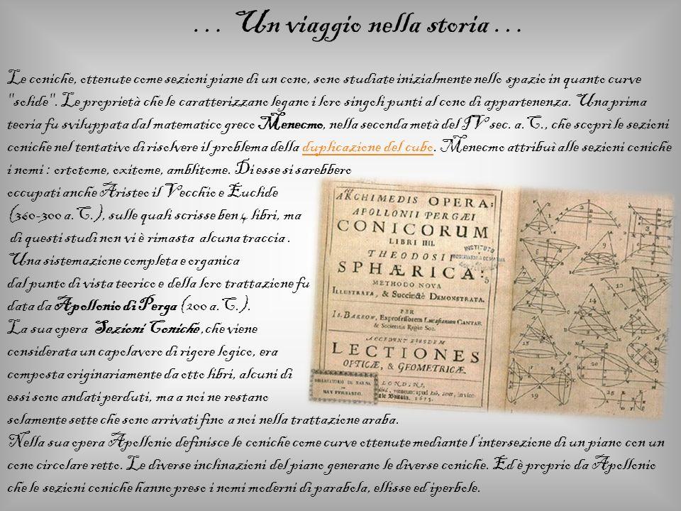 … Un viaggio nella storia … Le coniche, ottenute come sezioni piane di un cono, sono studiate inizialmente nello spazio in quanto curve