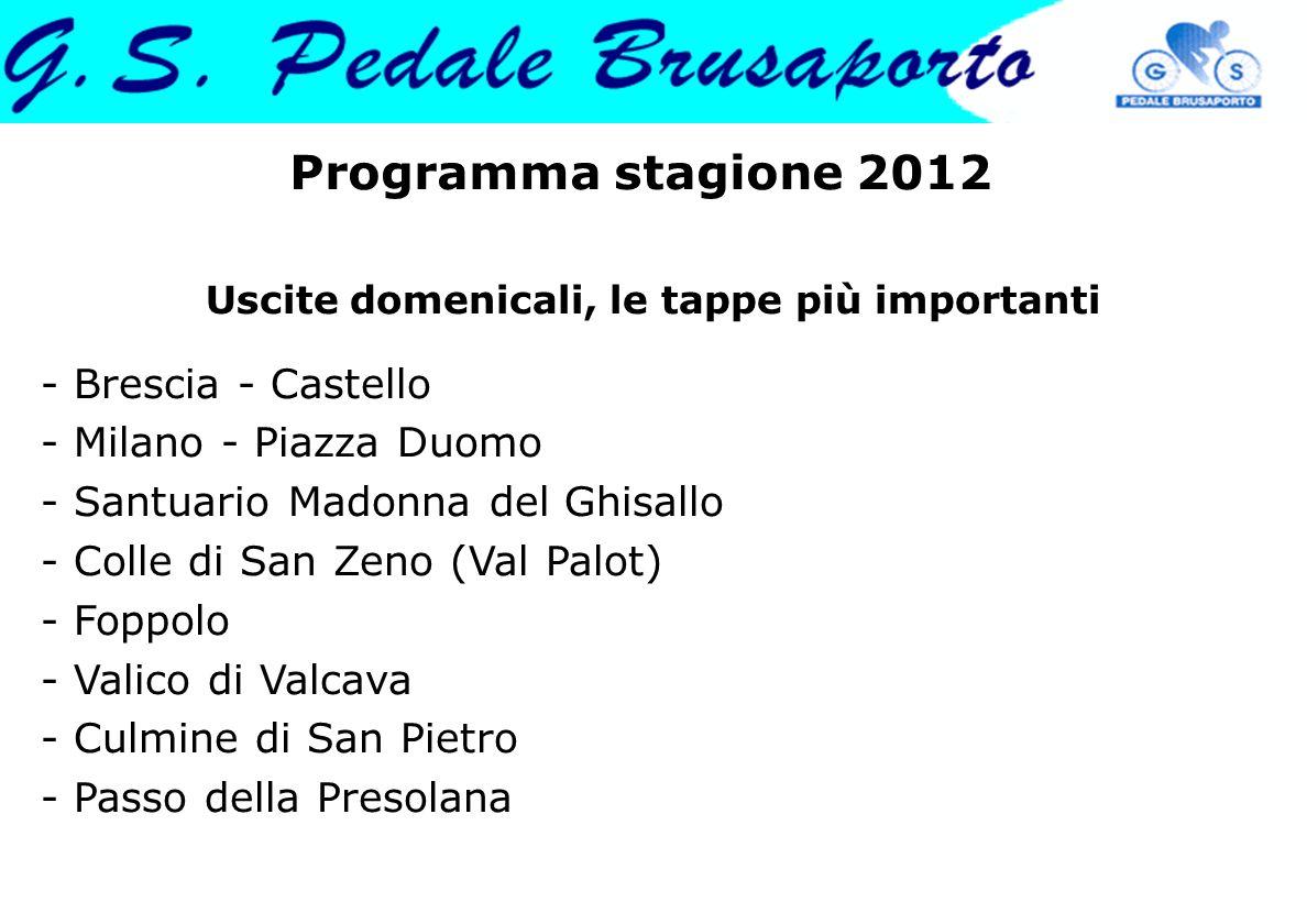 Programma stagione 2012 Uscite domenicali, le tappe più importanti - Brescia - Castello - Milano - Piazza Duomo - Santuario Madonna del Ghisallo - Col