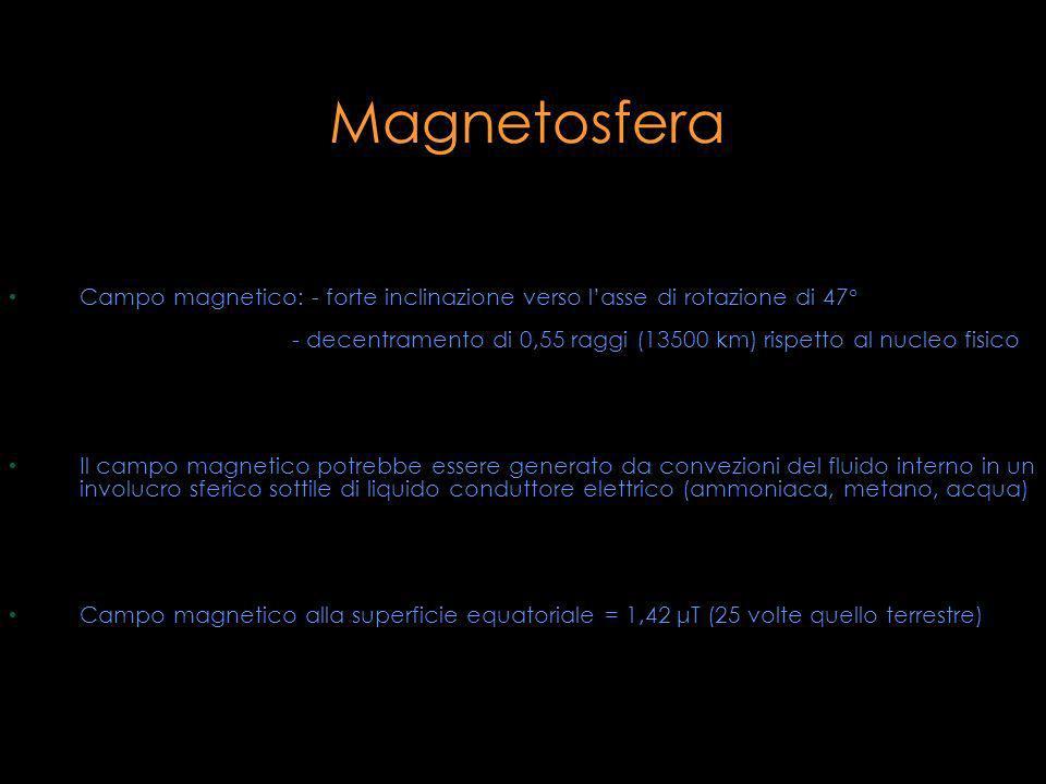 Magnetosfera Campo magnetico: - forte inclinazione verso lasse di rotazione di 47° - decentramento di 0,55 raggi (13500 km) rispetto al nucleo fisico