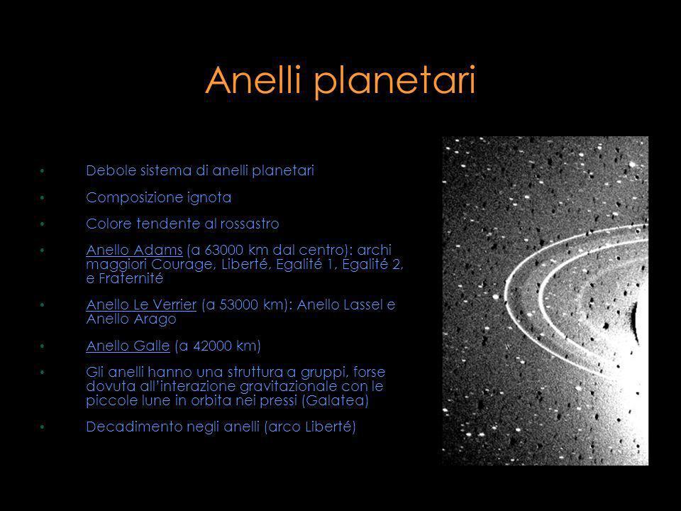 Anelli planetari Debole sistema di anelli planetari Composizione ignota Colore tendente al rossastro Anello Adams (a 63000 km dal centro): archi maggi