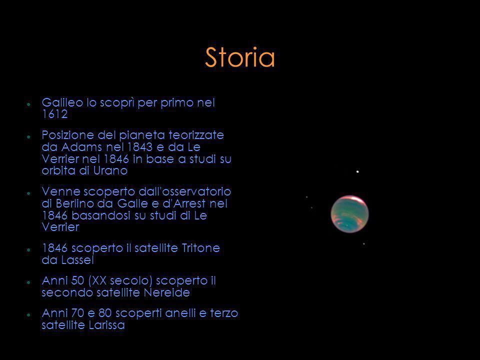 Missioni spaziali Unica sonda lanciata verso Nettuno Voyager 2 (1977) dalla NASA e spenta nel 1989 Prime immagini Nettuno e Tritone (Geyser di azoto) Massa, temperatura, campo magnetico e velocità di rotazione di Nettuno Probabili missione: Neptune Orbiter 2040 (orbiter intorno a pianeta, lander su Tritone e sonda nell atmosfera)