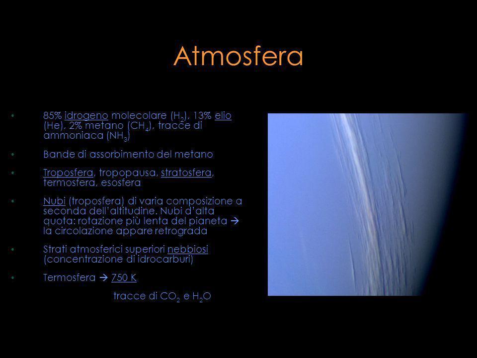 Fenomeni meteorologici Tempeste Sistemi tempestosi dinamici venti con velocità fino a 600 m/s (2160 km/h) Direzione dei venti: prograda alle alte latitudini, retrograda alle basse latitudini Hot spot Cambiamento stagionale ogni 40 anni aumento nubi in dimensioni e albedo 1989 Grande Macchia Scura (13000 × 6600 km) 1994 nuova tempesta simile Scooter (nube bianca) correnti ascendenti 1989 Piccola Macchia Scura Macchie scure: altezze inferiori alle nubi bianche, strutture a vortice