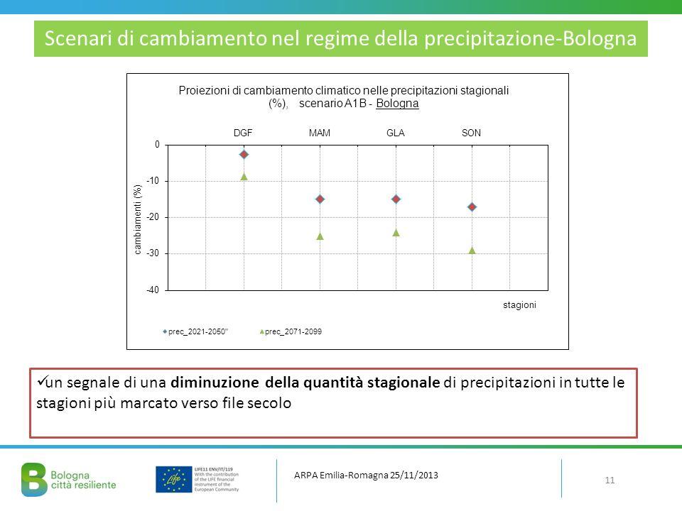 Scenari di cambiamento nel regime della precipitazione-Bologna un segnale di una diminuzione della quantità stagionale di precipitazioni in tutte le stagioni più marcato verso file secolo ARPA Emilia-Romagna 25/11/2013 11