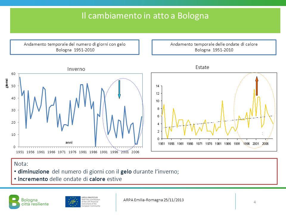 incremento del numero massimo di giorni consecutivi senza precipitazione durante lestate (1991-2011) Il cambiamento in atto a Bologna: precipitazione leggero segnale di diminuzione delle precipitazioni durante linverno, primavera, estate e a livello annuo, mentre durante lautunno è stato trovato un leggero aumento.