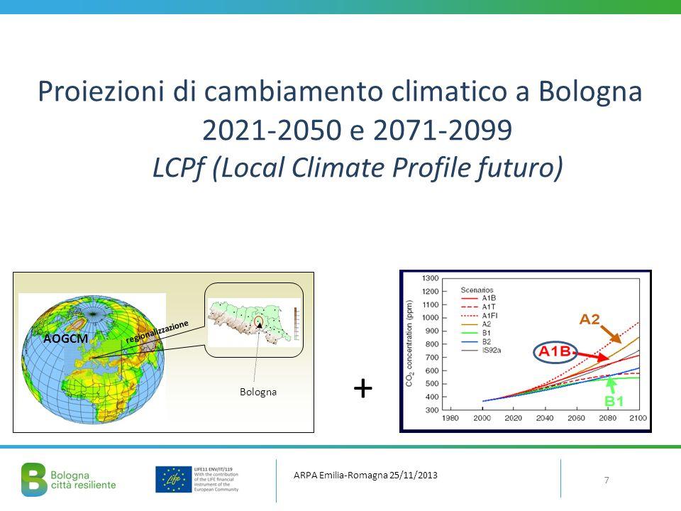 Proiezioni di cambiamento climatico a Bologna 2021-2050 e 2071-2099 LCPf (Local Climate Profile futuro) AOGCM regionalizzazione Bologna + ARPA Emilia-Romagna 25/11/2013 7