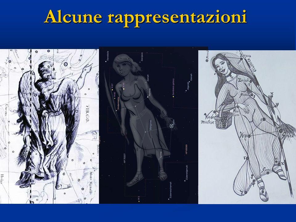Alcune rappresentazioni