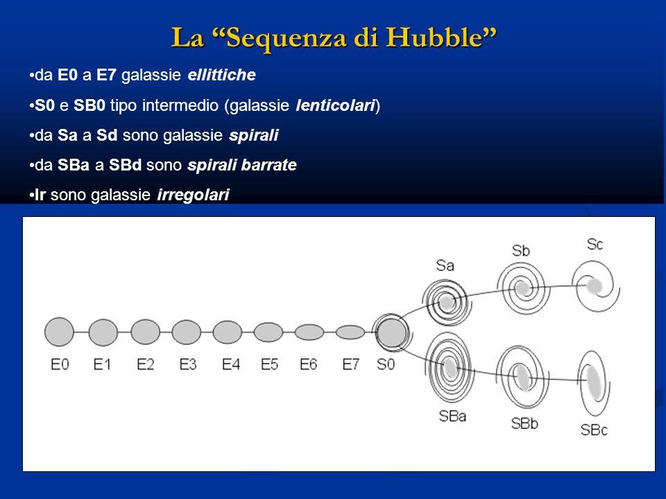La Sequenza di Hubble da E0 a E7 galassie ellittiche S0 e SB0 tipo intermedio (galassie lenticolari) da Sa a Sd sono galassie spirali da SBa a SBd son