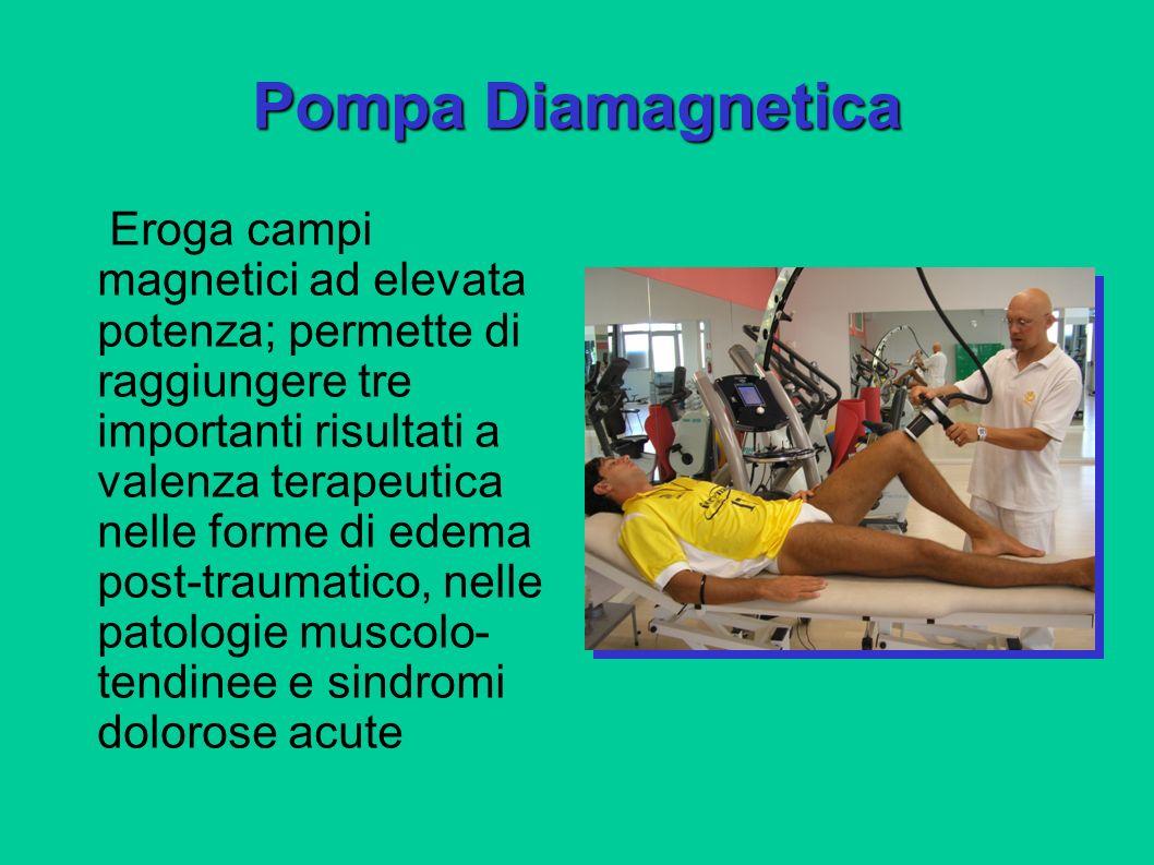 Pompa Diamagnetica Eroga campi magnetici ad elevata potenza; permette di raggiungere tre importanti risultati a valenza terapeutica nelle forme di ede