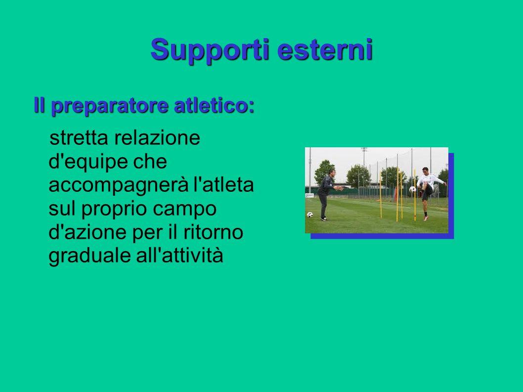 Supporti esterni Il preparatore atletico: stretta relazione d'equipe che accompagnerà l'atleta sul proprio campo d'azione per il ritorno graduale all'