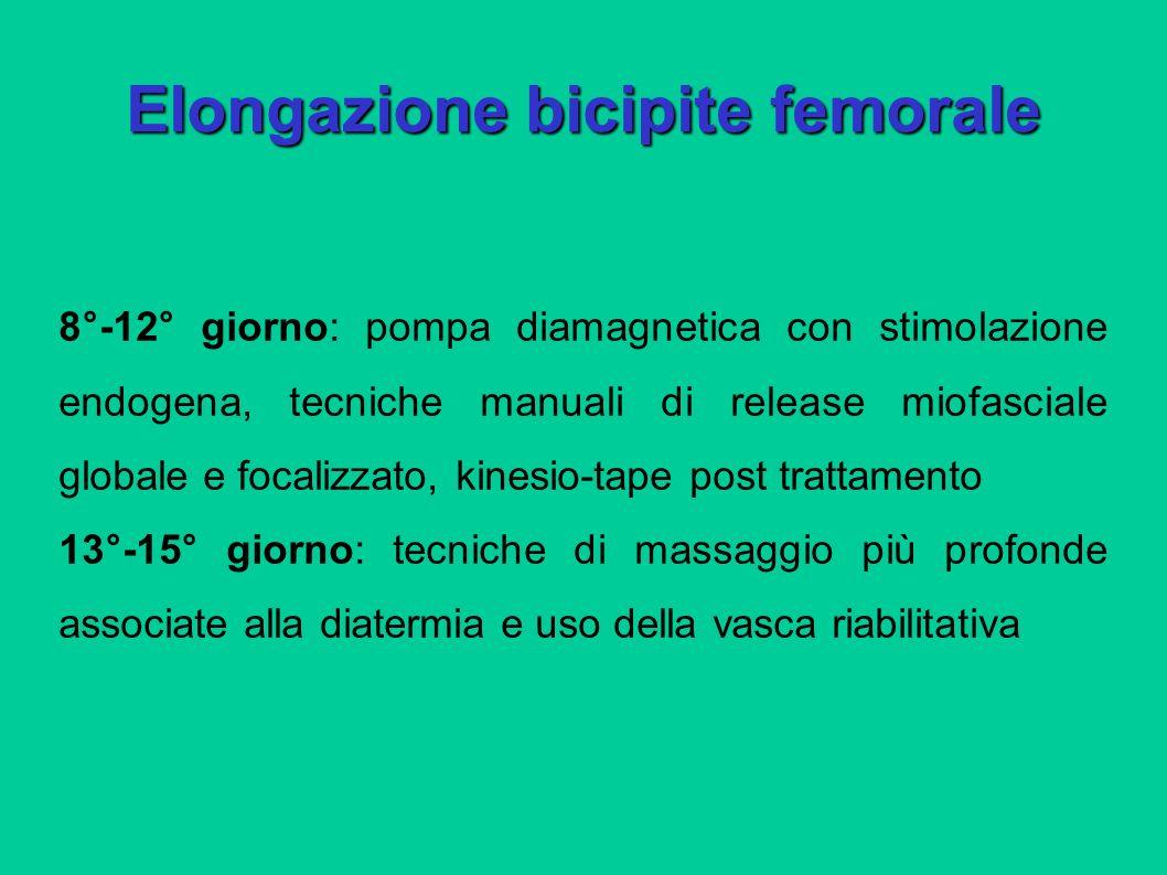 Elongazione bicipite femorale 8°-12° giorno: pompa diamagnetica con stimolazione endogena, tecniche manuali di release miofasciale globale e focalizza