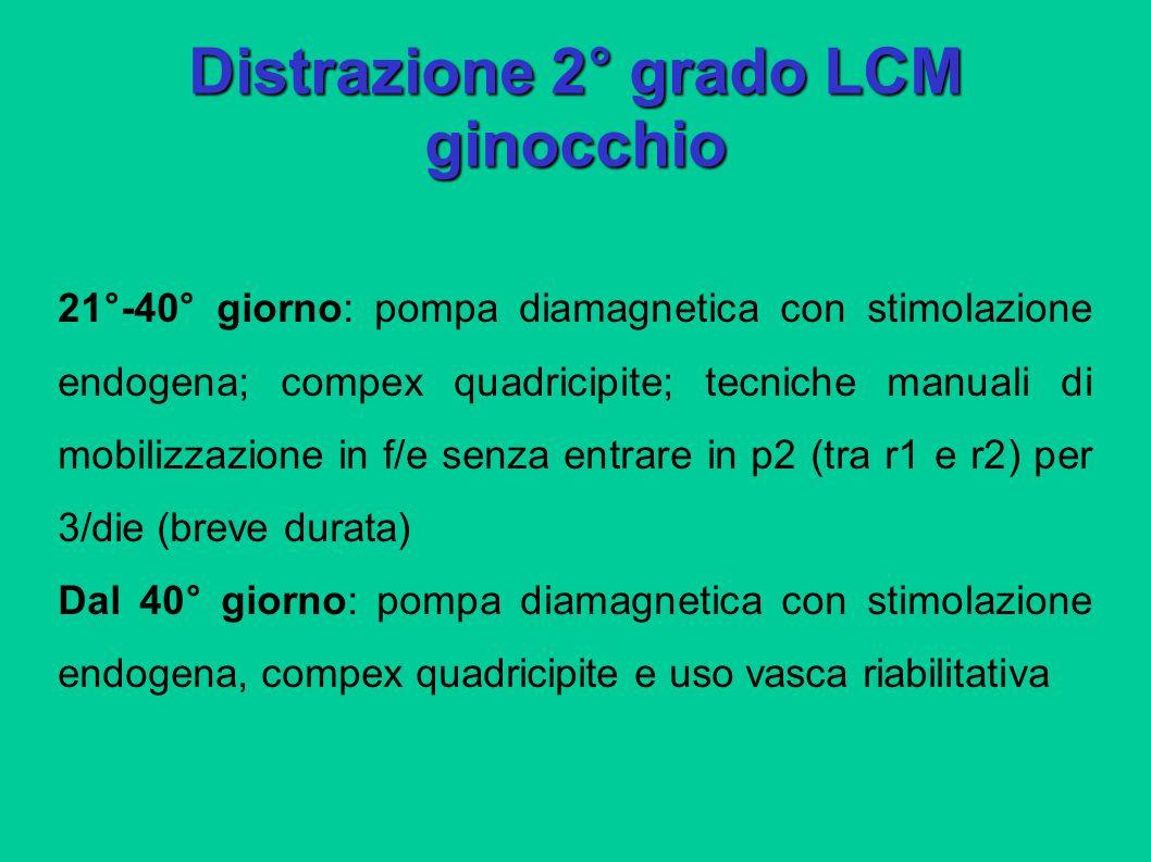Distrazione 2° grado LCM ginocchio 21°-40° giorno: pompa diamagnetica con stimolazione endogena; compex quadricipite; tecniche manuali di mobilizzazio