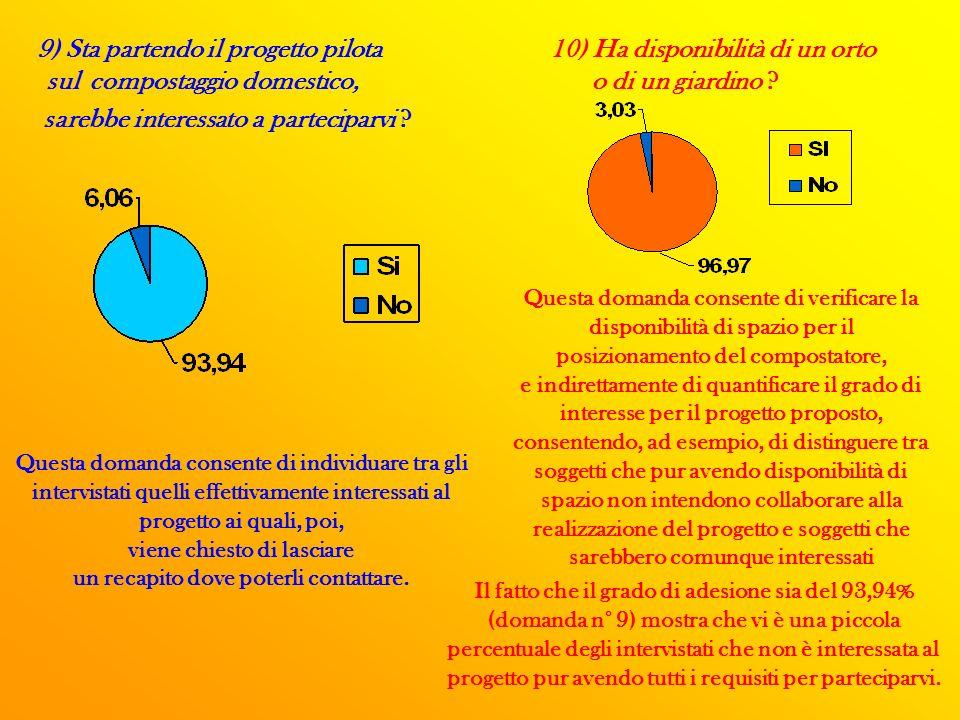 9) Sta partendo il progetto pilota sul compostaggio domestico, sarebbe interessato a parteciparvi .