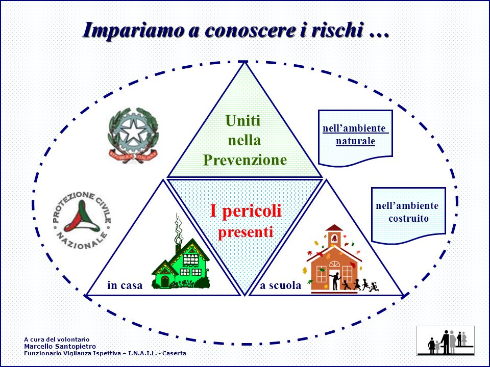 I PROTAGONISTI PRINCIPALI SIAMO NOI Ogni anno si verificano in Italia, tra le mura domestiche e delle scuole, migliaia e migliaia di incidenti.