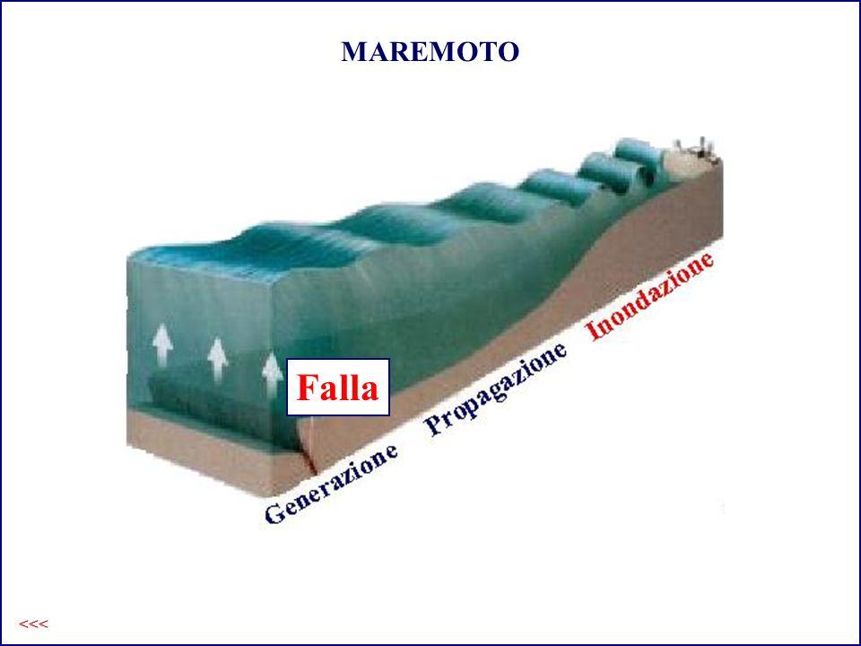 MAREMOTO Falla <<<