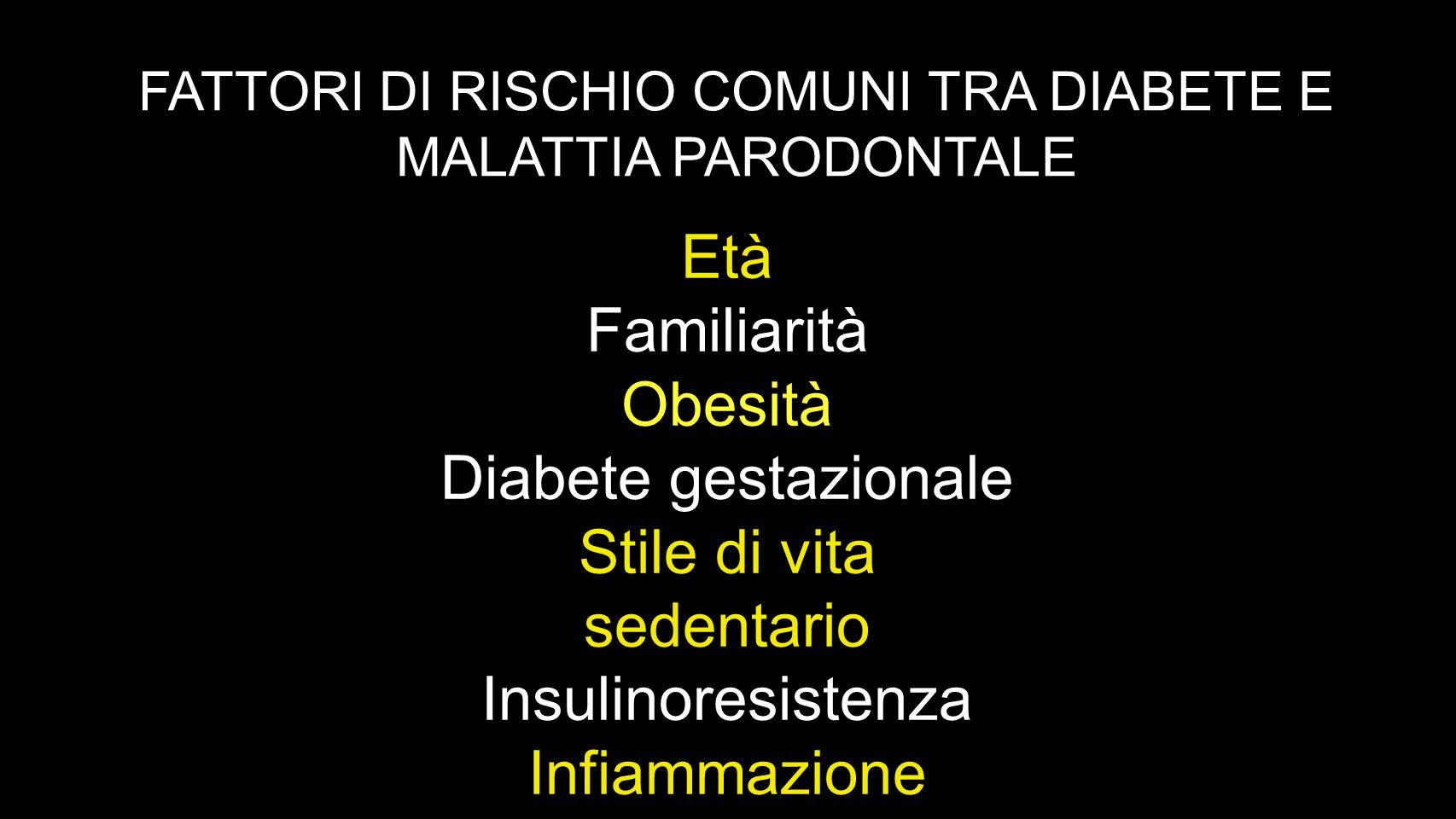 FATTORI DI RISCHIO COMUNI TRA DIABETE E MALATTIA PARODONTALE Età Familiarità Obesità Diabete gestazionale Stile di vita sedentario Insulinoresistenza Infiammazione