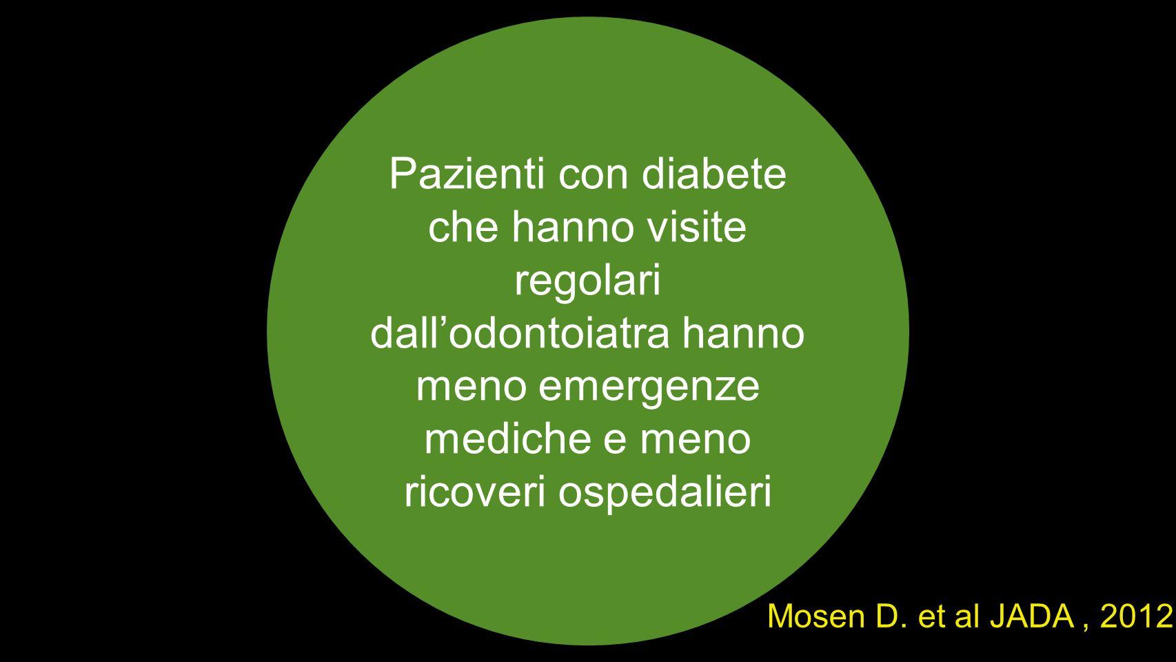 986 PAZIENTI DM 2 483 pz Sedute di igiene orale professionale regolari (1 volta/anno) 483 pz senza cure odontoiatrich e Pazienti con diabete che hanno