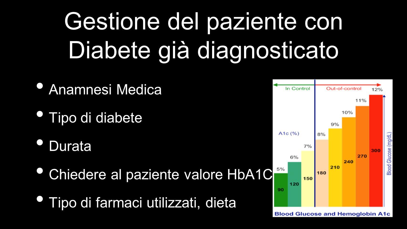 Gestione del paziente con Diabete già diagnosticato Anamnesi Medica Tipo di diabete Durata Chiedere al paziente valore HbA1C Tipo di farmaci utilizzati, dieta