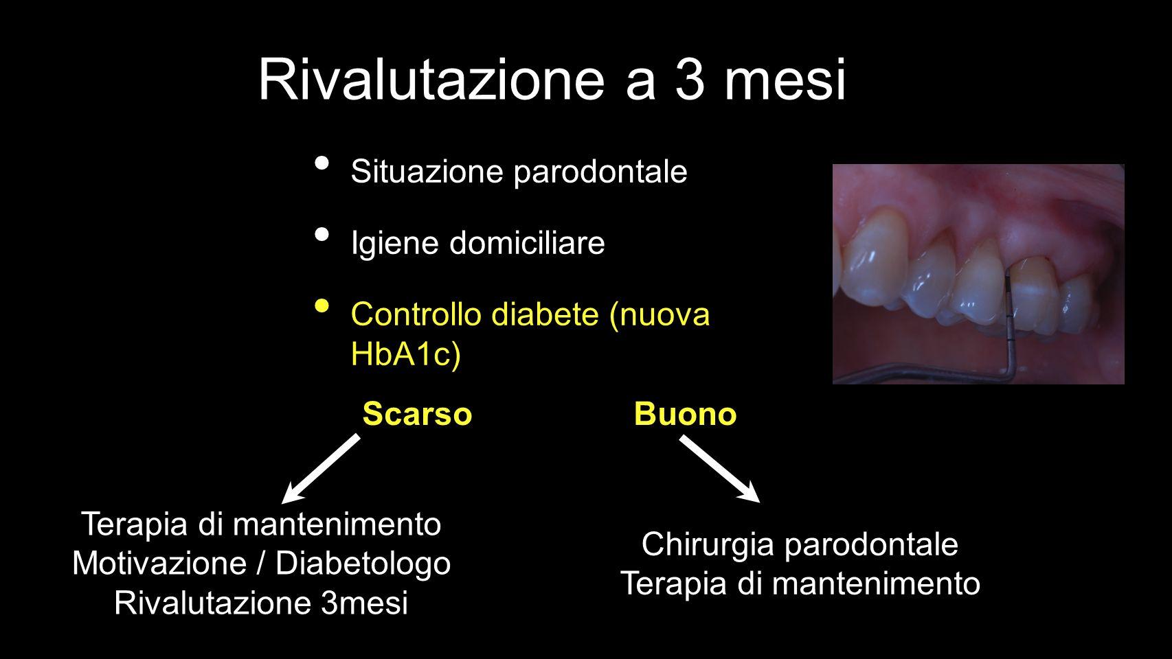 Rivalutazione a 3 mesi Situazione parodontale Igiene domiciliare Controllo diabete (nuova HbA1c) Chirurgia parodontale Terapia di mantenimento Motivazione / Diabetologo Rivalutazione 3mesi ScarsoBuono