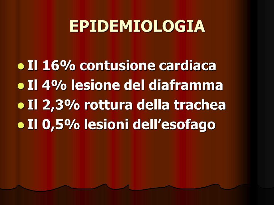 EPIDEMIOLOGIA Il 16% contusione cardiaca Il 16% contusione cardiaca Il 4% lesione del diaframma Il 4% lesione del diaframma Il 2,3% rottura della trachea Il 2,3% rottura della trachea Il 0,5% lesioni dellesofago Il 0,5% lesioni dellesofago