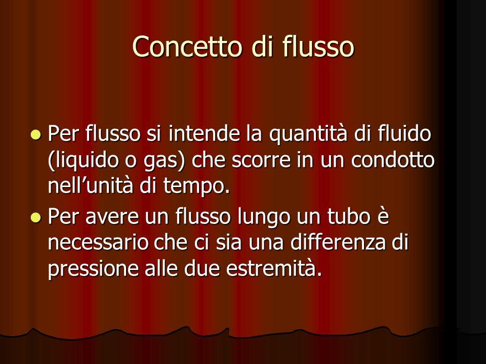 Concetto di flusso Per flusso si intende la quantità di fluido (liquido o gas) che scorre in un condotto nellunità di tempo.