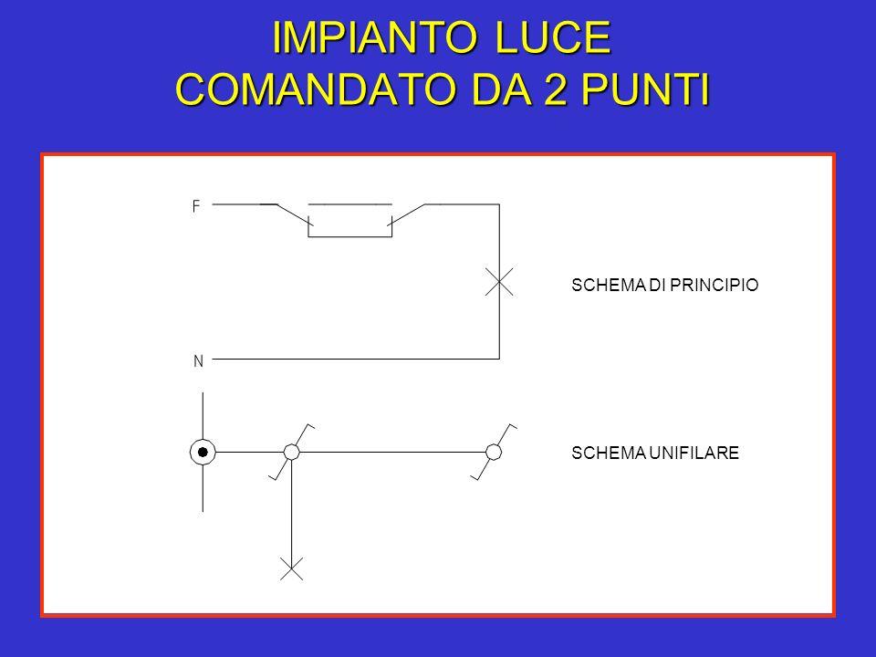 IMPIANTO LUCE COMANDATO DA 2 PUNTI SCHEMA DI PRINCIPIO SCHEMA UNIFILARE