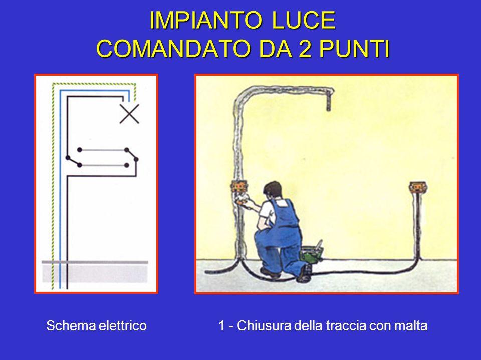 IMPIANTO LUCE COMANDATO DA 2 PUNTI 1 - Chiusura della traccia con maltaSchema elettrico