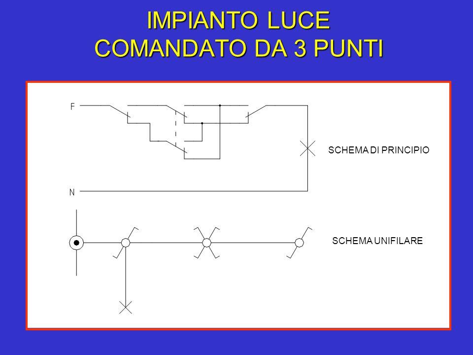 IMPIANTO LUCE COMANDATO DA 3 PUNTI SCHEMA DI PRINCIPIO SCHEMA UNIFILARE