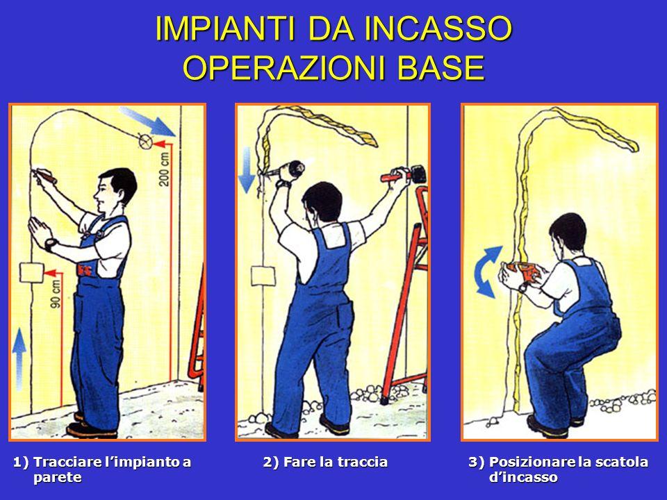 IMPIANTI DA INCASSO OPERAZIONI BASE 1) Tracciare limpianto a parete 2) Fare la traccia 3) Posizionare la scatola dincasso
