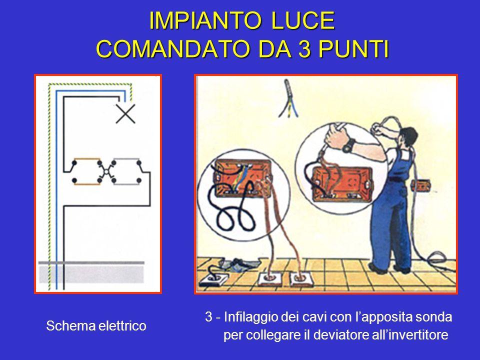 IMPIANTO LUCE COMANDATO DA 3 PUNTI 3 - Infilaggio dei cavi con lapposita sonda per collegare il deviatore allinvertitore Schema elettrico