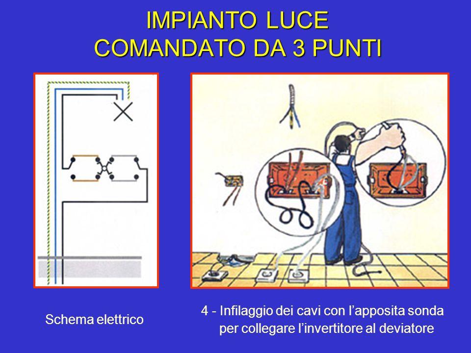 IMPIANTO LUCE COMANDATO DA 3 PUNTI 4 - Infilaggio dei cavi con lapposita sonda per collegare linvertitore al deviatore Schema elettrico