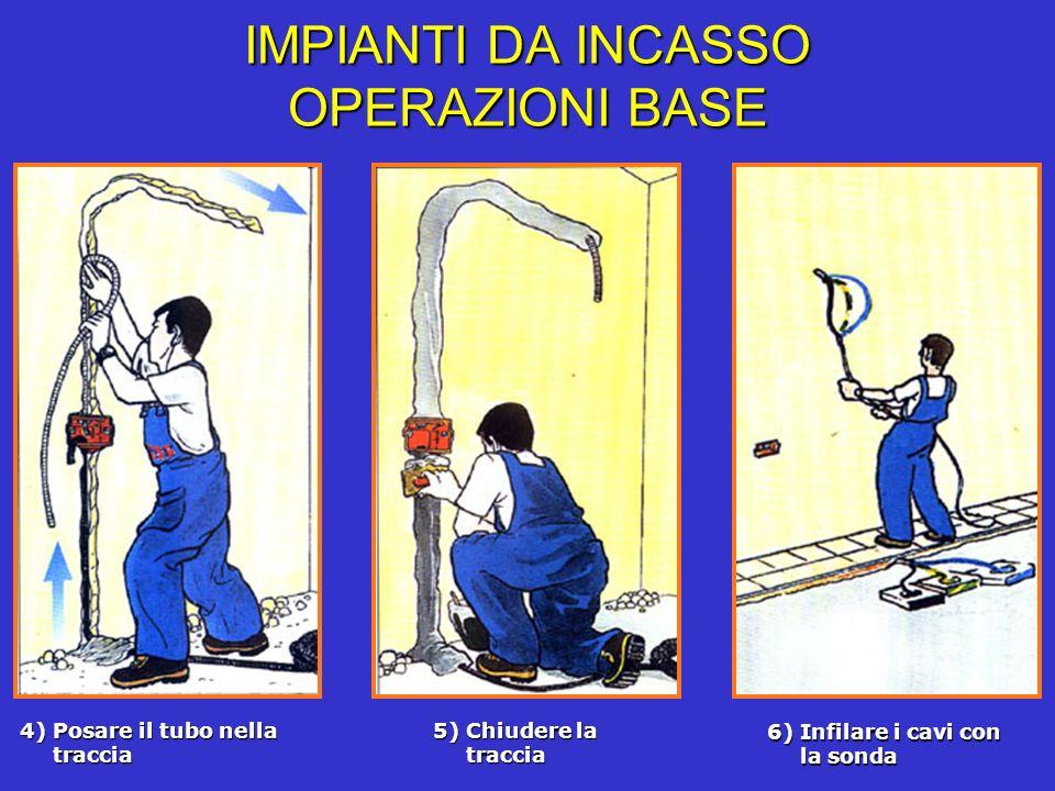 IMPIANTI DA INCASSO OPERAZIONI BASE 4) Posare il tubo nella traccia 5) Chiudere la traccia 6) Infilare i cavi con la sonda
