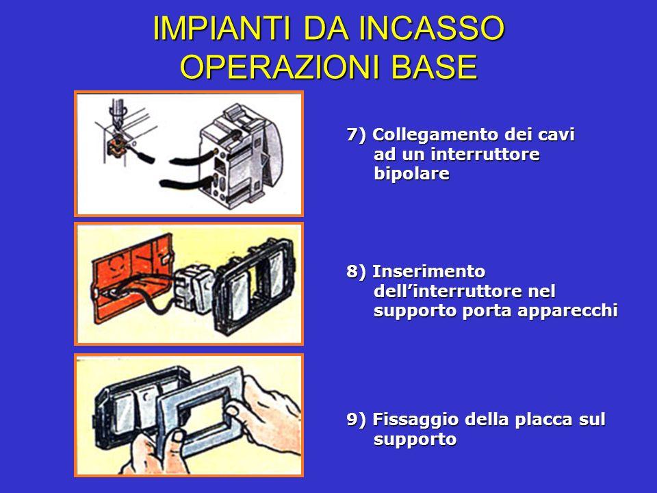 IMPIANTI DA INCASSO OPERAZIONI BASE 7) Collegamento dei cavi ad un interruttore bipolare 8) Inserimento dellinterruttore nel supporto porta apparecchi