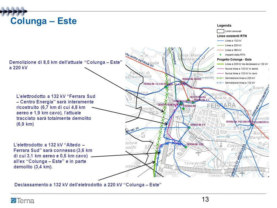 Roma, 29 febbraio 2007 13 Colunga – Este Declassamento a 132 kV delleletrodotto a 220 kV Colunga – Este Lelettrodotto a 132 kV Altedo – Ferrara Sud sa