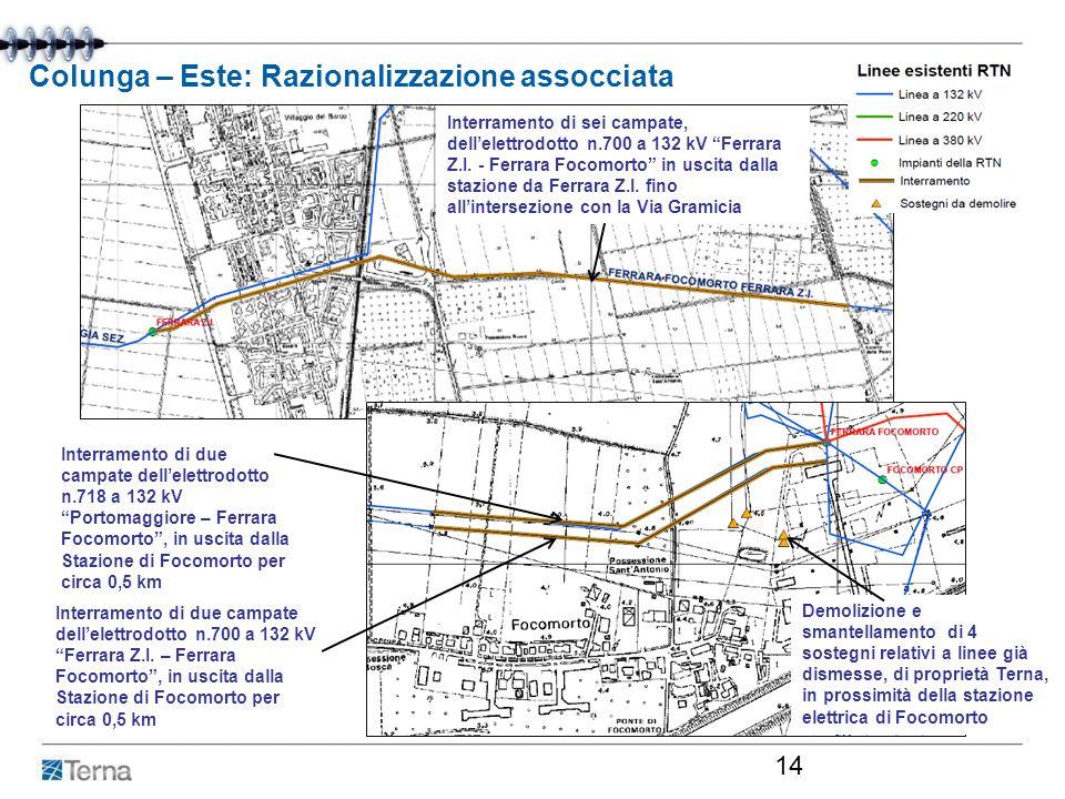 Roma, 29 febbraio 2007 14 Colunga – Este: Razionalizzazione assocciata Interramento di due campate dellelettrodotto n.700 a 132 kV Ferrara Z.I. – Ferr