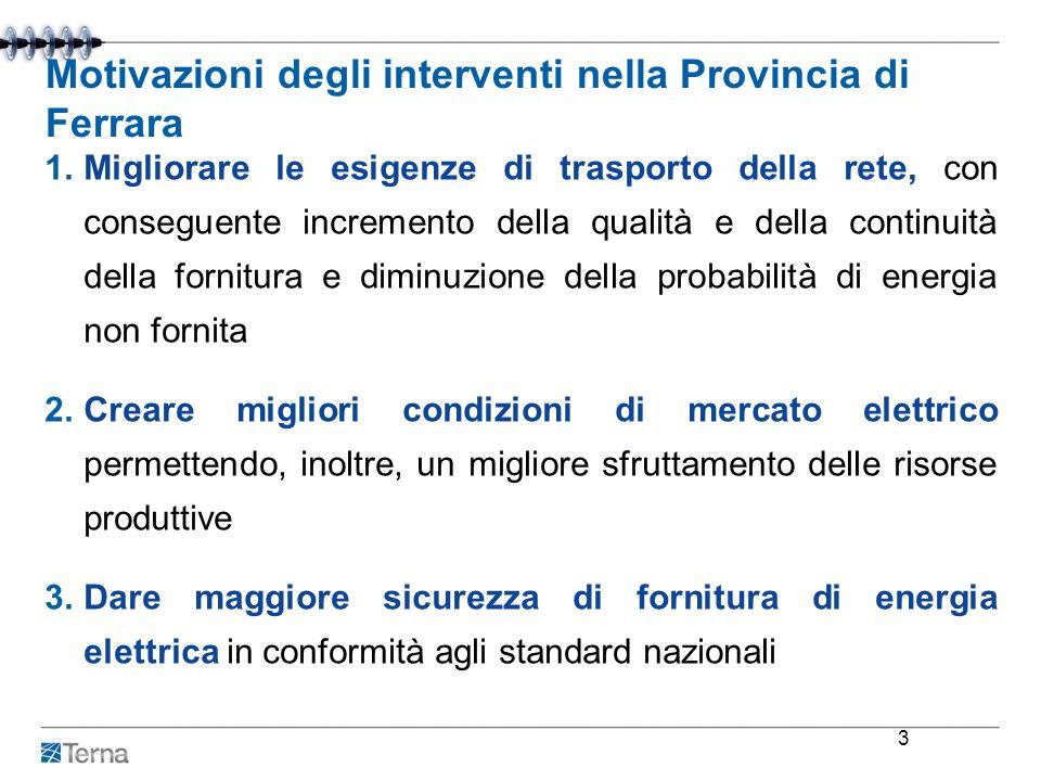 Motivazioni degli interventi nella Provincia di Ferrara 1.Migliorare le esigenze di trasporto della rete, con conseguente incremento della qualità e d