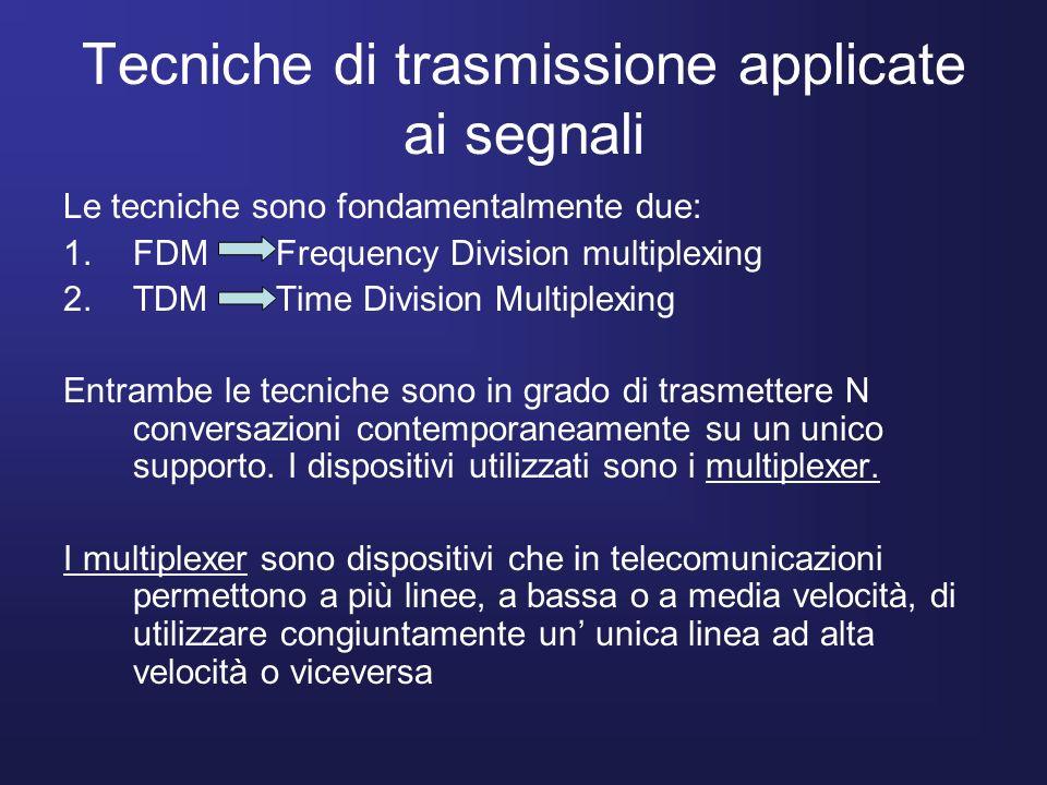 Tecniche di trasmissione applicate ai segnali Le tecniche sono fondamentalmente due: 1.FDM Frequency Division multiplexing 2.TDM Time Division Multipl