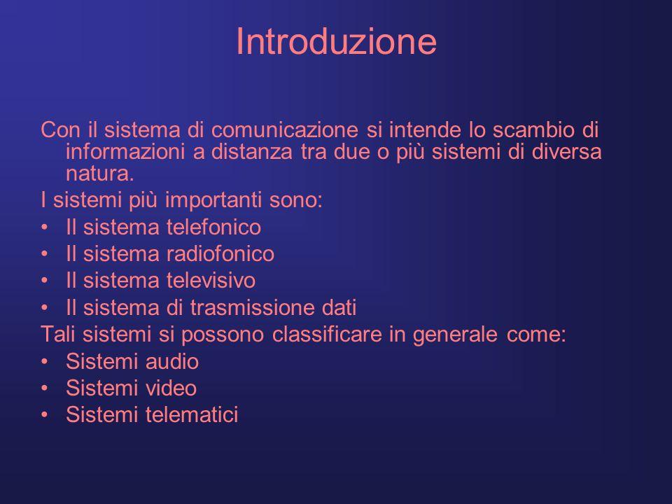 Introduzione Con il sistema di comunicazione si intende lo scambio di informazioni a distanza tra due o più sistemi di diversa natura. I sistemi più i