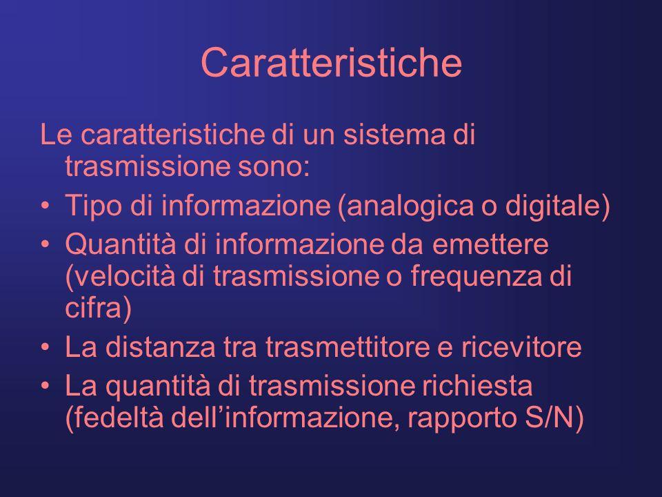 Caratteristiche Le caratteristiche di un sistema di trasmissione sono: Tipo di informazione (analogica o digitale) Quantità di informazione da emetter