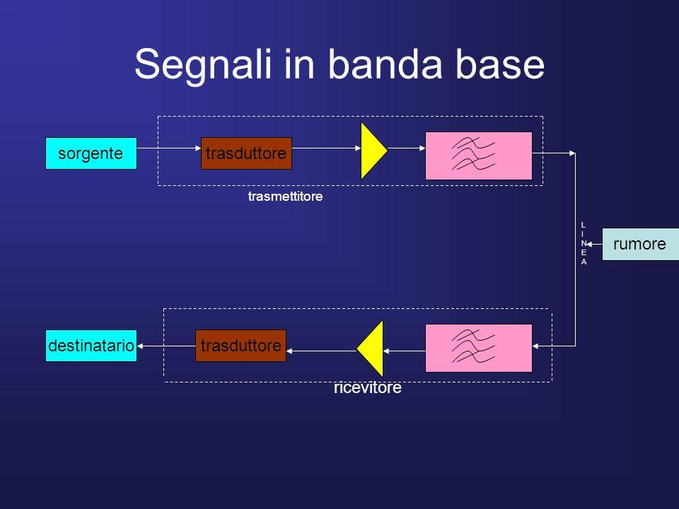 Segnali in banda base sorgente destinatario trasduttore rumore LINEALINEA trasmettitore ricevitore