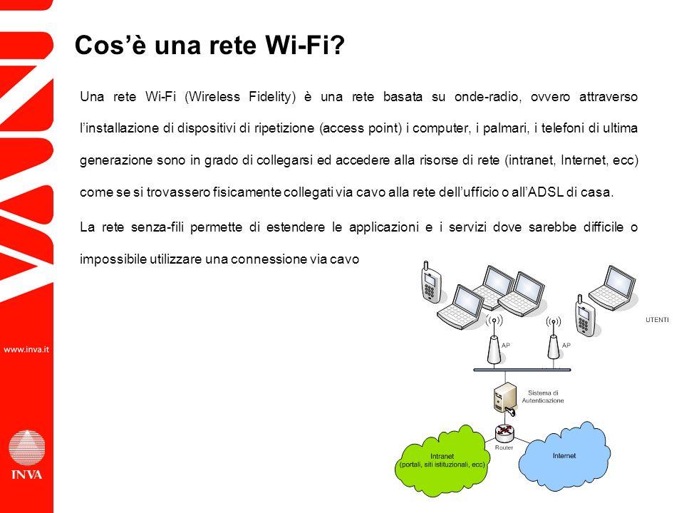 Una rete Wi-Fi (Wireless Fidelity) è una rete basata su onde-radio, ovvero attraverso linstallazione di dispositivi di ripetizione (access point) i computer, i palmari, i telefoni di ultima generazione sono in grado di collegarsi ed accedere alla risorse di rete (intranet, Internet, ecc) come se si trovassero fisicamente collegati via cavo alla rete dellufficio o allADSL di casa.