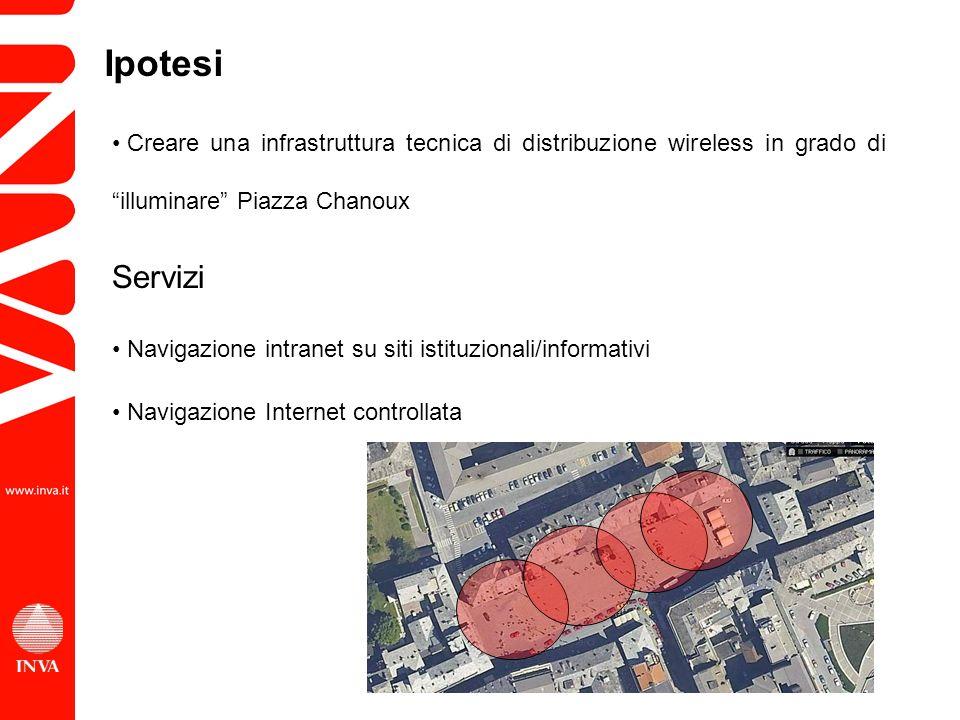 Ipotesi Creare una infrastruttura tecnica di distribuzione wireless in grado di illuminare Piazza Chanoux Servizi Navigazione intranet su siti istituzionali/informativi Navigazione Internet controllata