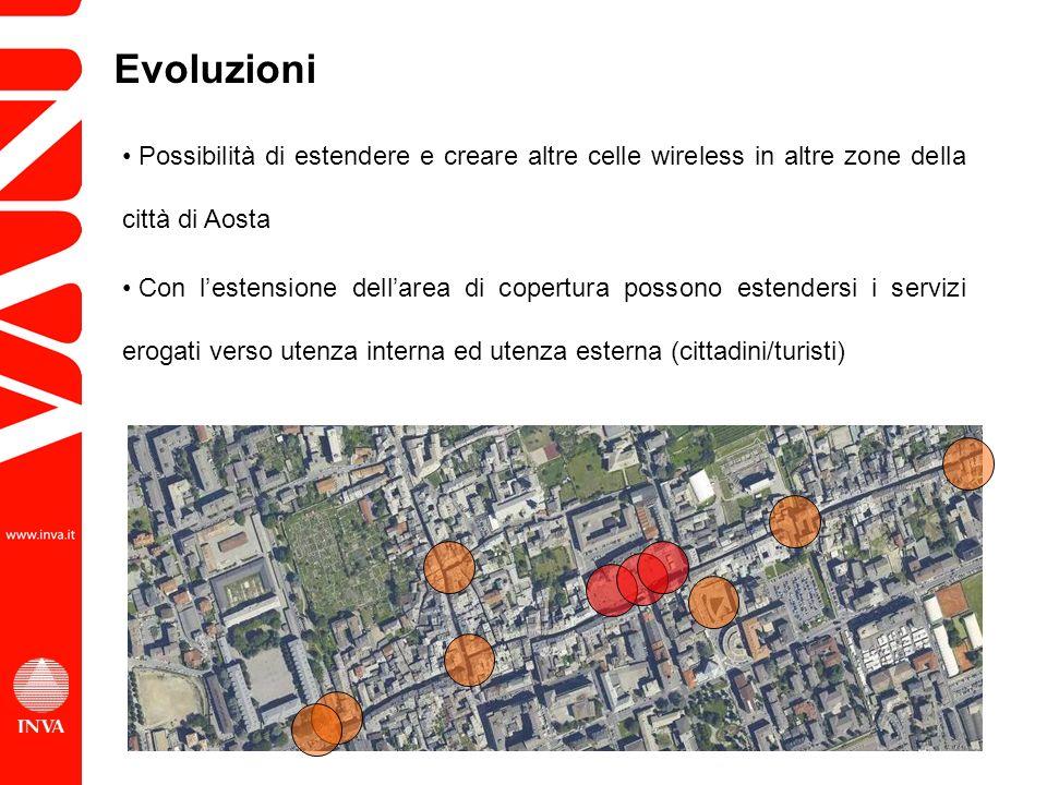 Evoluzioni Possibilità di estendere e creare altre celle wireless in altre zone della città di Aosta Con lestensione dellarea di copertura possono estendersi i servizi erogati verso utenza interna ed utenza esterna (cittadini/turisti)